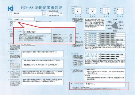 HCi-AS診断結果(見本)